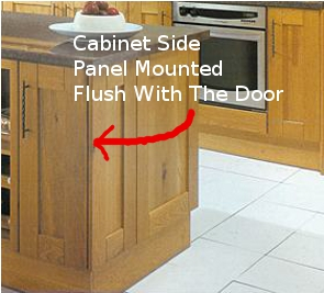 how to install cabinet decorative end panels functionalities net